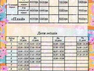 """КО ""Солнечный берег"""