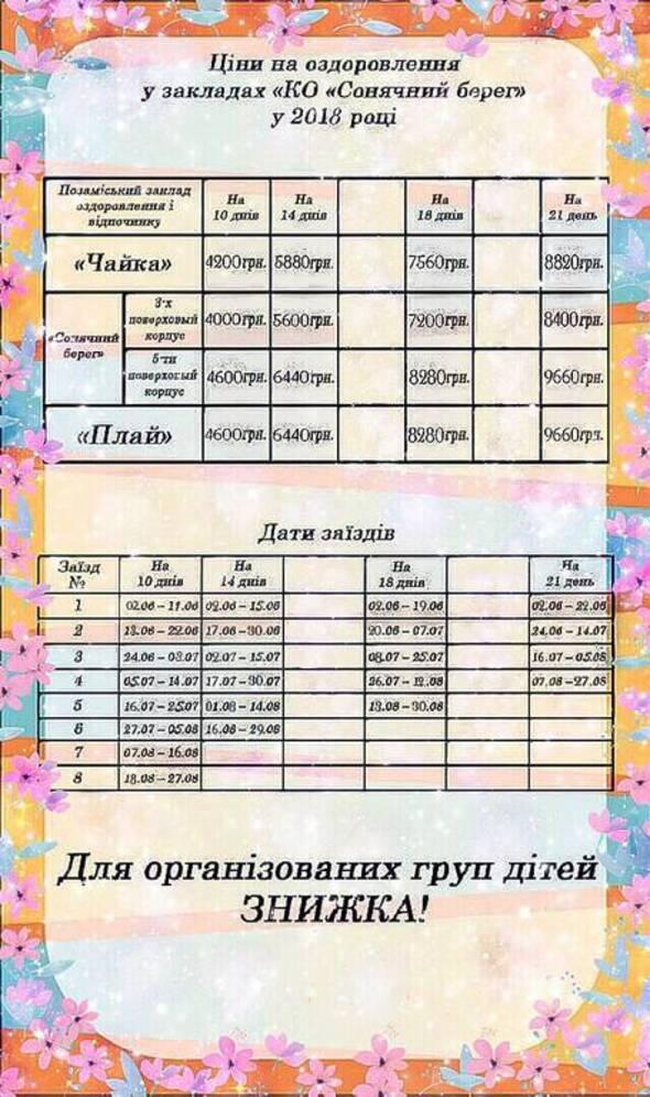 """КО ""Солнечный берег"" - Солнечный берег"